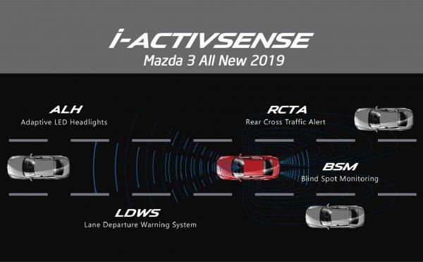 Gói i-ACTIVSENSE trên Mazda3 All New làm được những gì mà đắt hơn từ 30-70  Triệu đồng   Tinh tế